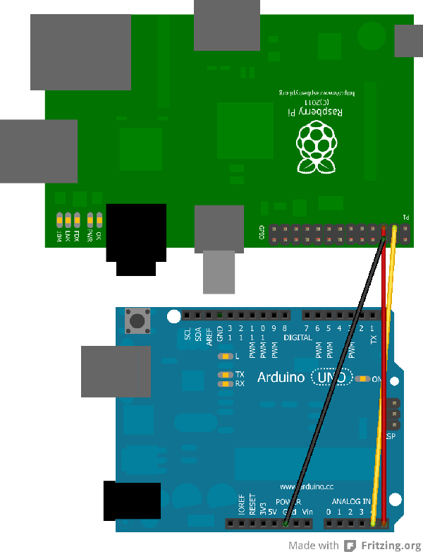 I2C communication between a RPI and a Arduino | neophob com